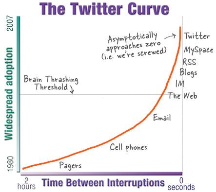 Twittercrack