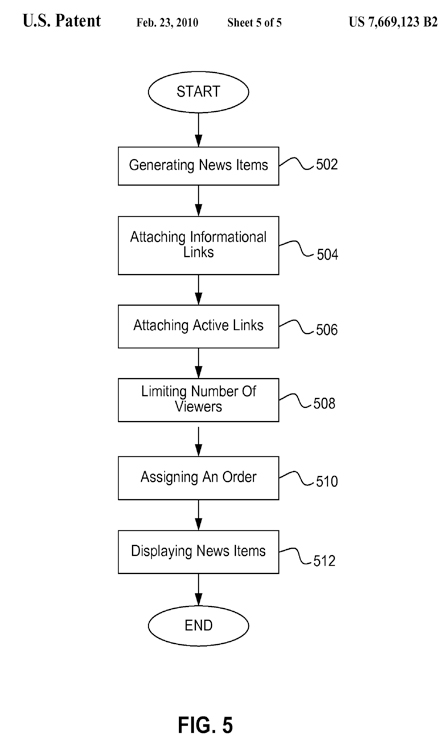 Facebook Secures Patent for News Feed