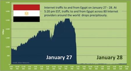 La manera correcta de apagar la internet