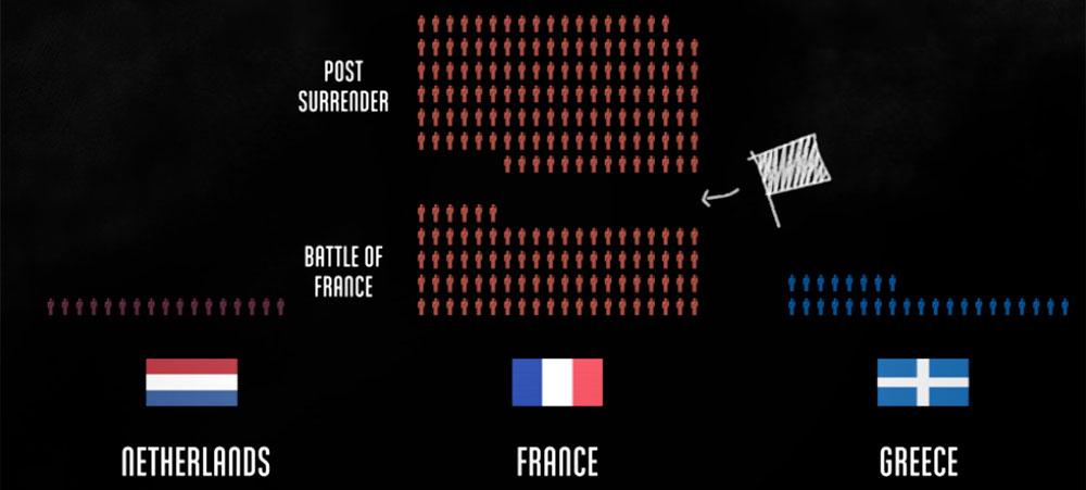 fallen.io, un documental interactivo sobre guerra y paz